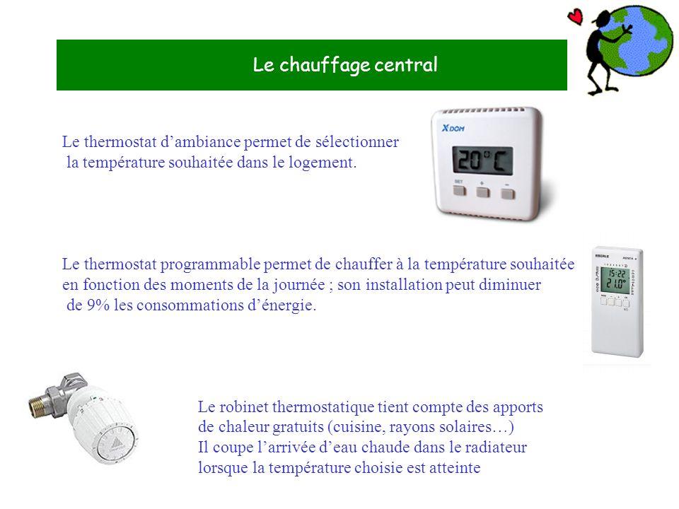 Le chauffage central Le thermostat d'ambiance permet de sélectionner