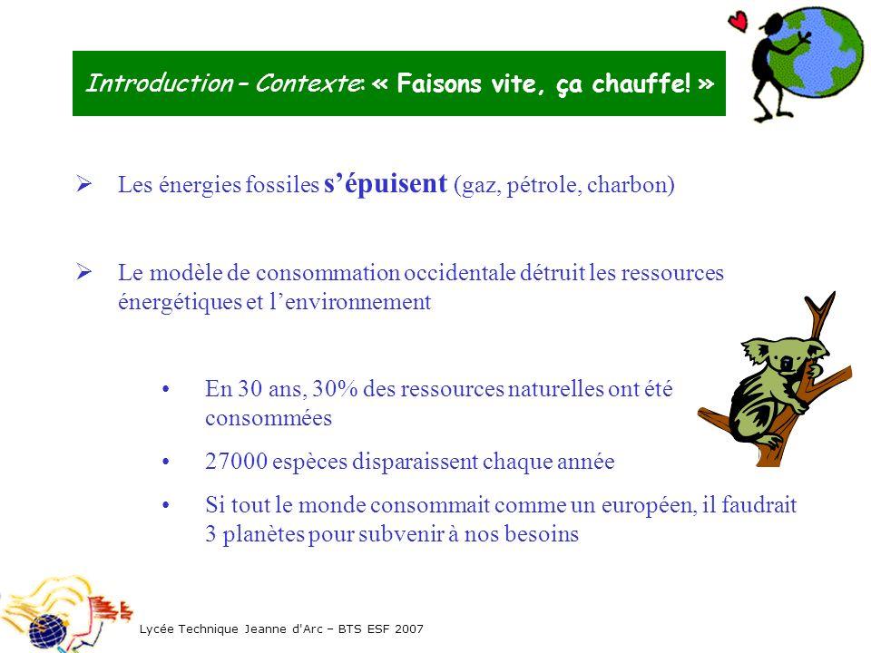 Introduction – Contexte: « Faisons vite, ça chauffe! »