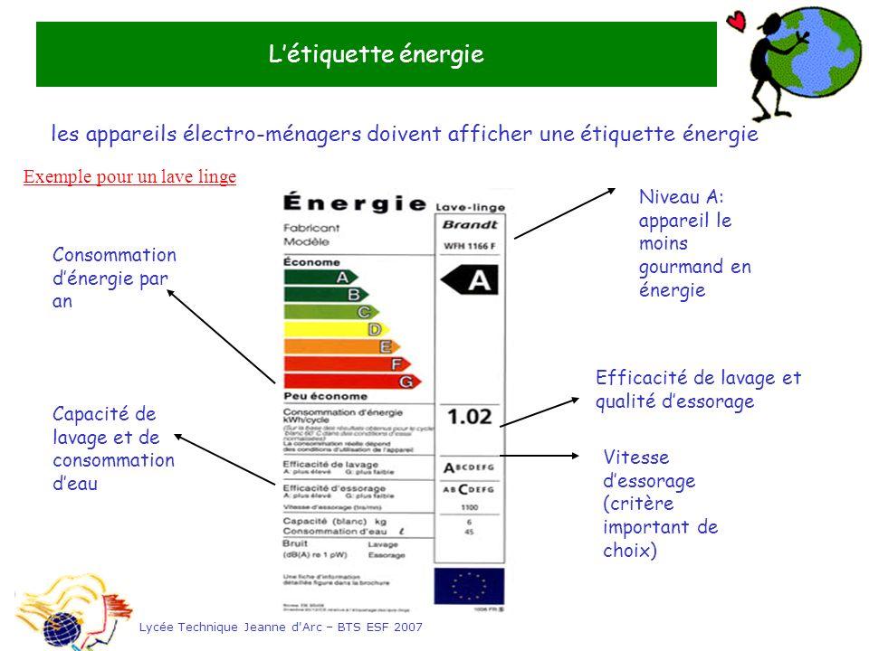 L'étiquette énergie les appareils électro-ménagers doivent afficher une étiquette énergie. Exemple pour un lave linge.