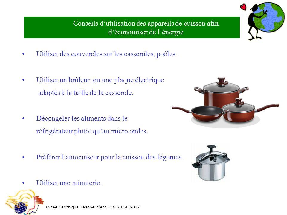 • Utiliser des couvercles sur les casseroles, poêles .