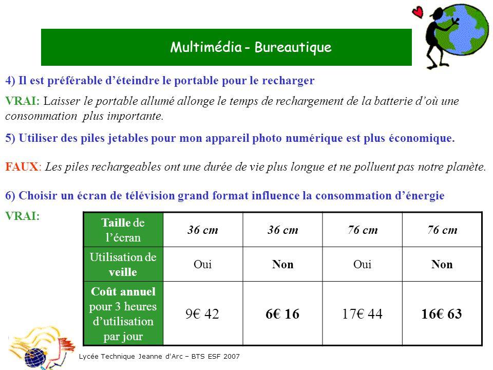 9€ 42 6€ 16 17€ 44 16€ 63 Multimédia - Bureautique