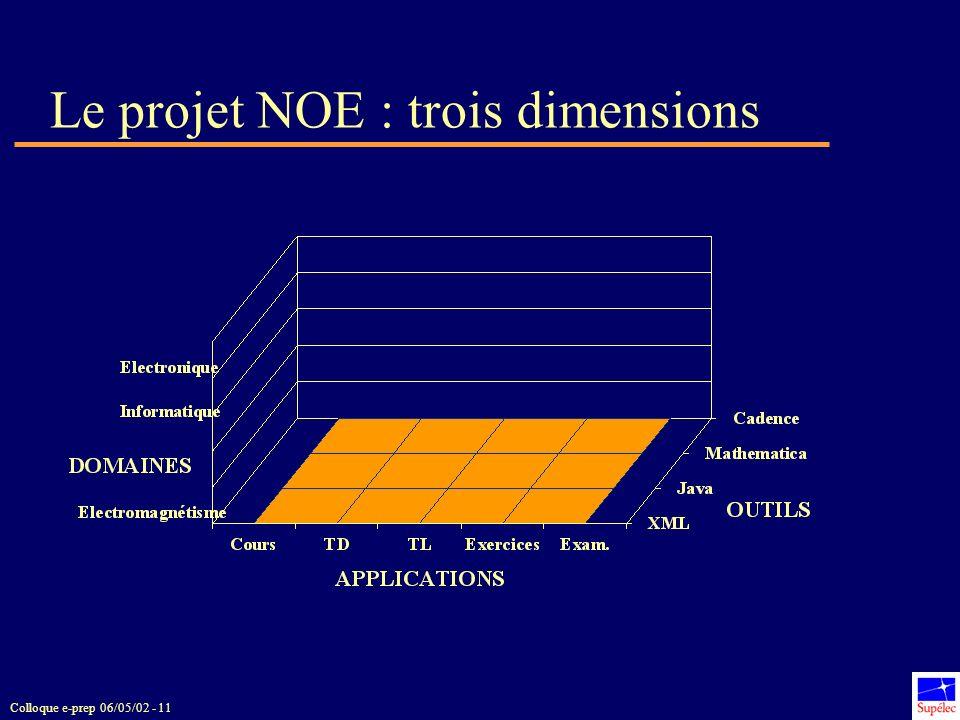 Le projet NOE : trois dimensions
