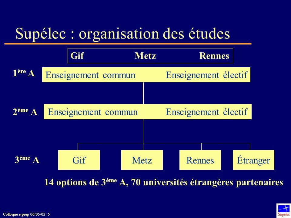 Supélec : organisation des études