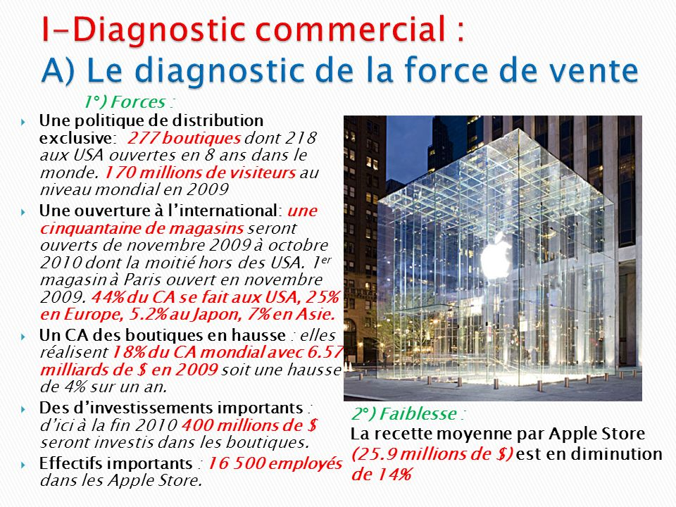 I-Diagnostic commercial : A) Le diagnostic de la force de vente