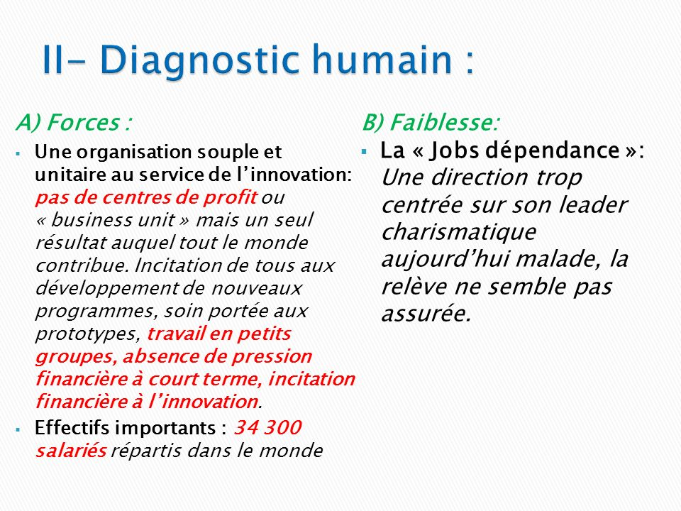 II- Diagnostic humain :