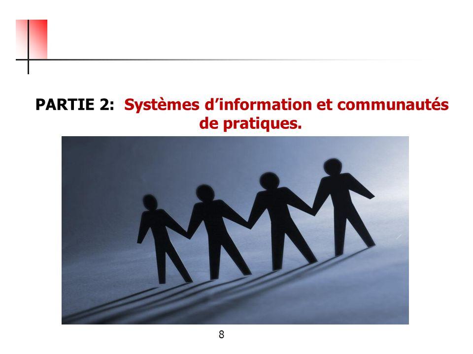 PARTIE 2: Systèmes d'information et communautés de pratiques.