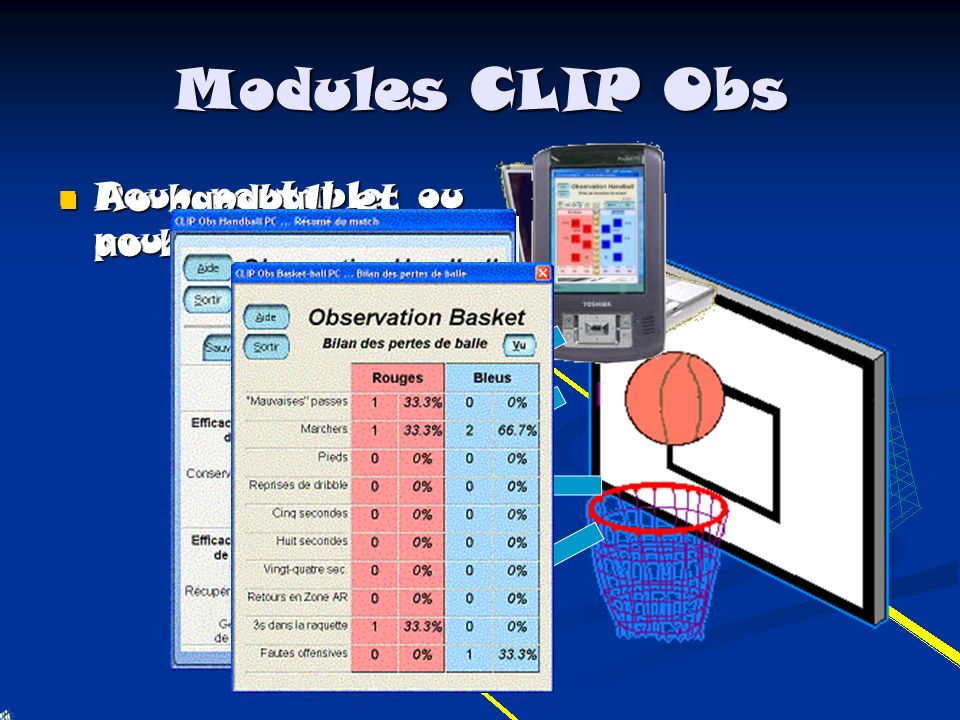 Modules CLIP Obs Pour portable ou pour Pocket PC