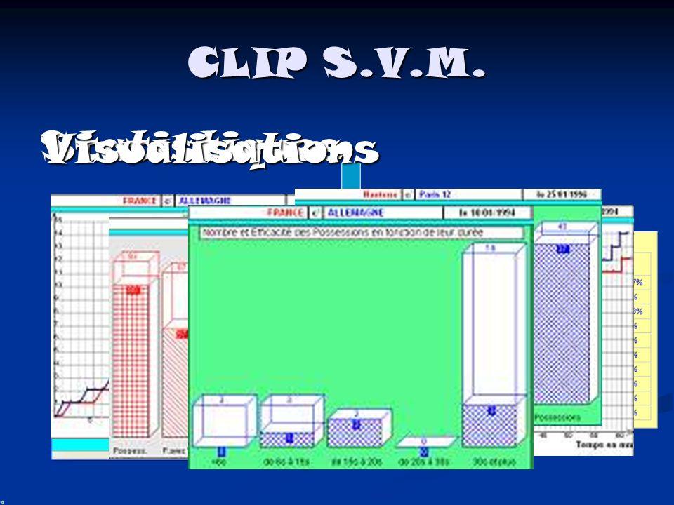 CLIP S.V.M. Statistiques Visualisations