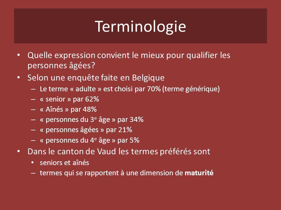 Terminologie Quelle expression convient le mieux pour qualifier les personnes âgées Selon une enquête faite en Belgique.