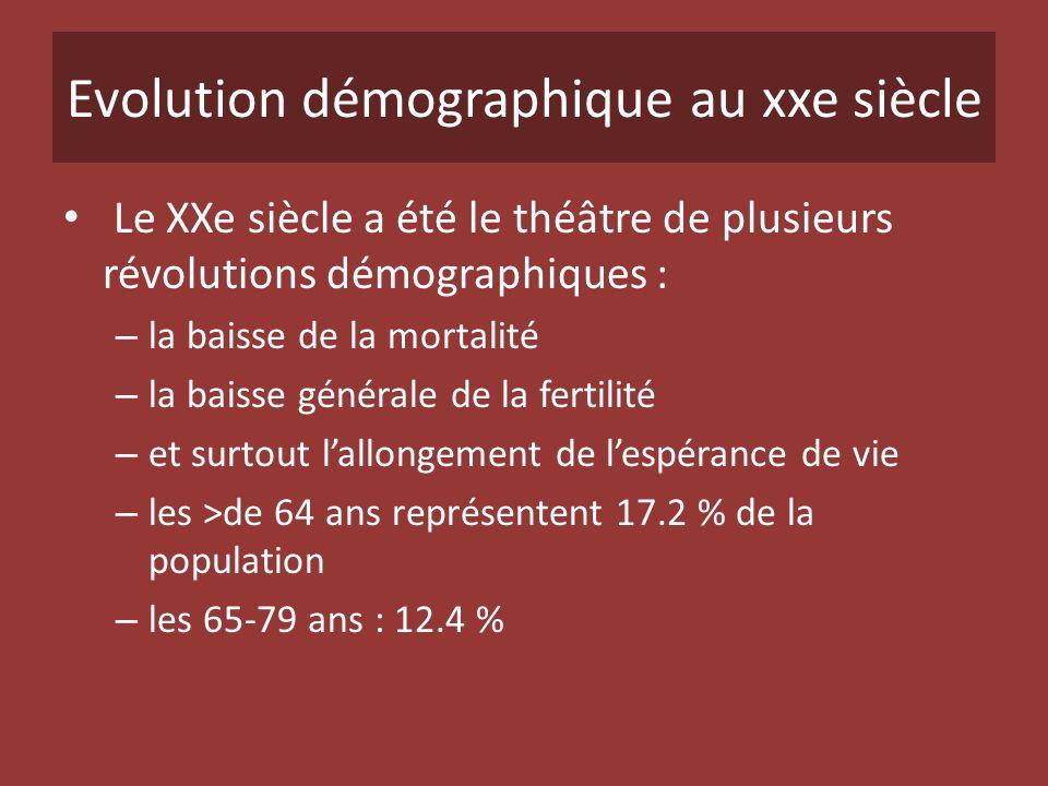 Evolution démographique au xxe siècle