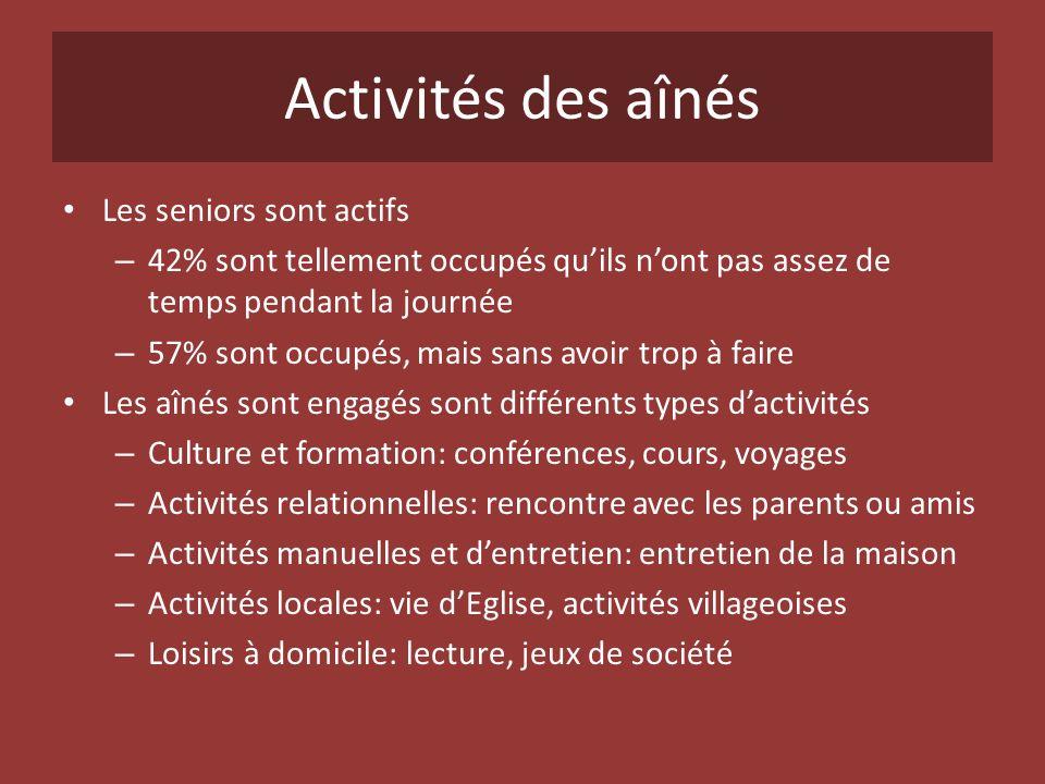 Activités des aînés Les seniors sont actifs