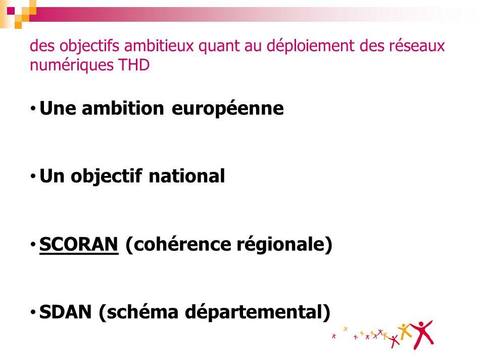 Une ambition européenne
