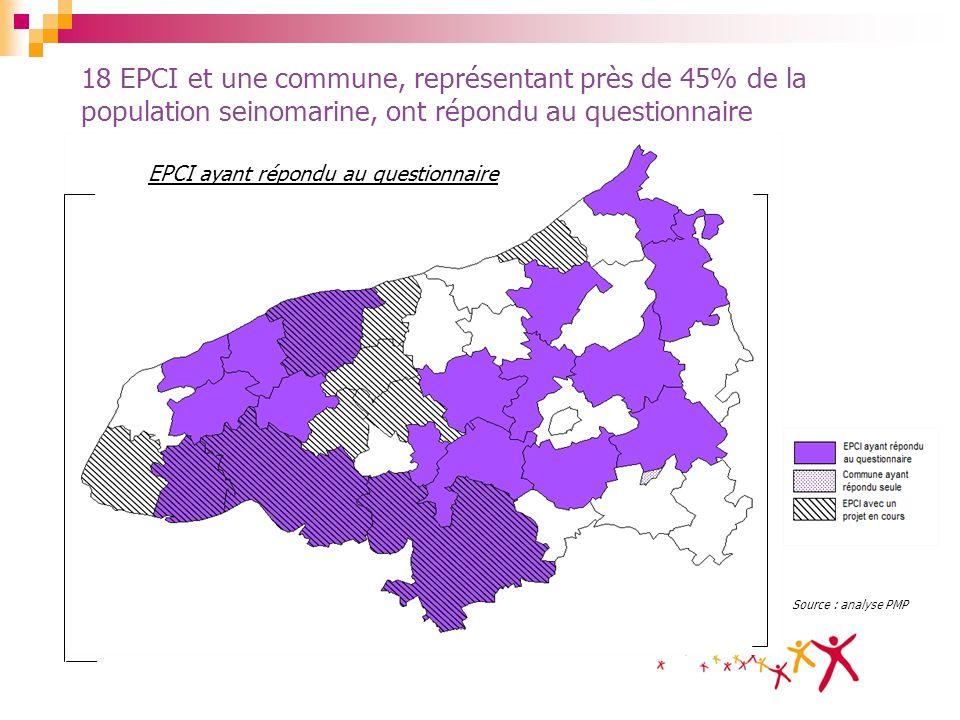 18 EPCI et une commune, représentant près de 45% de la population seinomarine, ont répondu au questionnaire