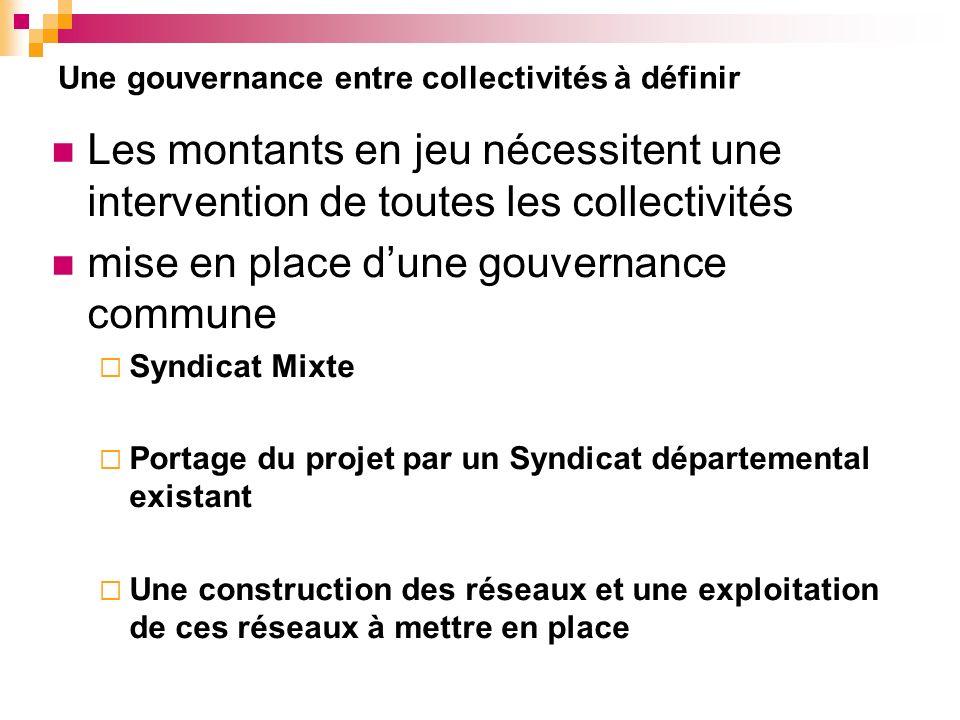 Une gouvernance entre collectivités à définir