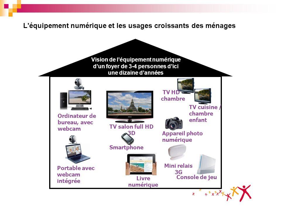 L équipement numérique et les usages croissants des ménages