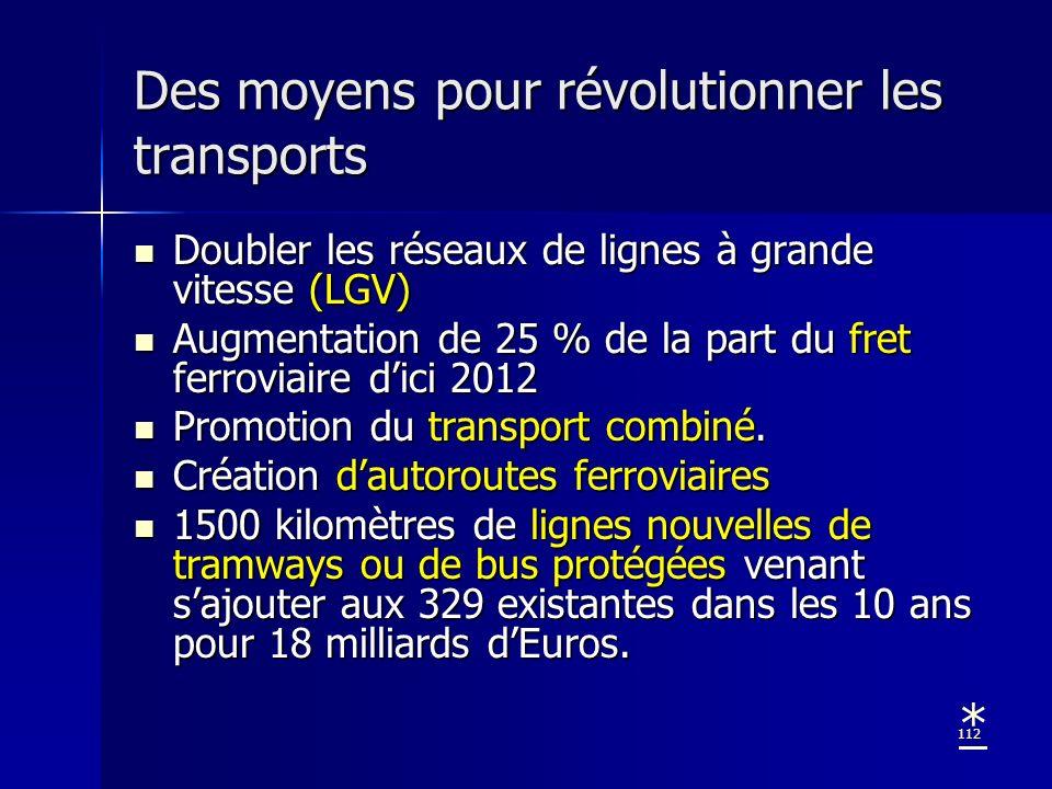 Des moyens pour révolutionner les transports