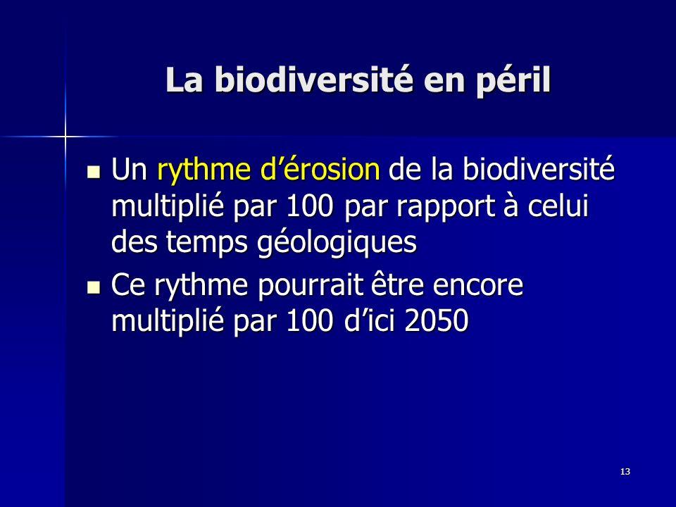 La biodiversité en péril