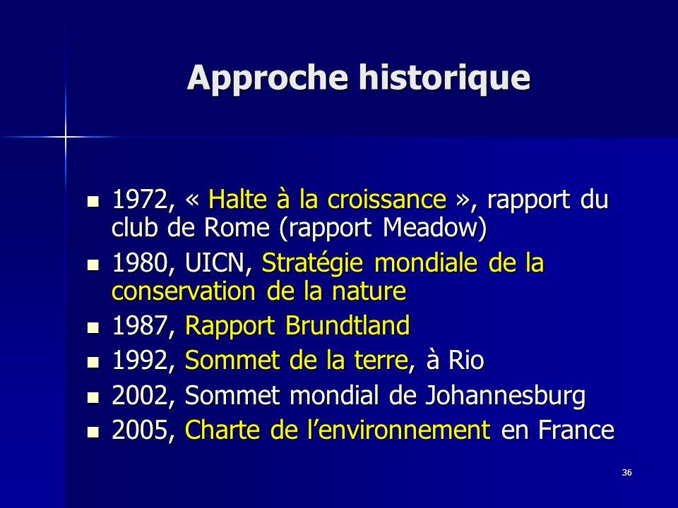 Approche historique 1972, « Halte à la croissance », rapport du club de Rome (rapport Meadow)