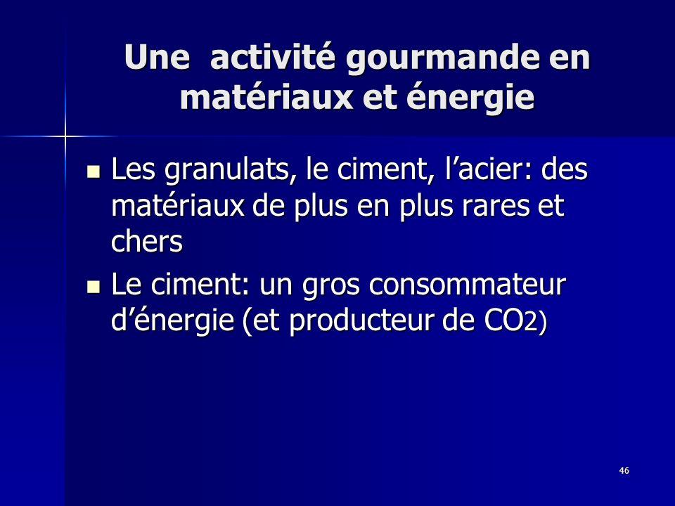 Une activité gourmande en matériaux et énergie