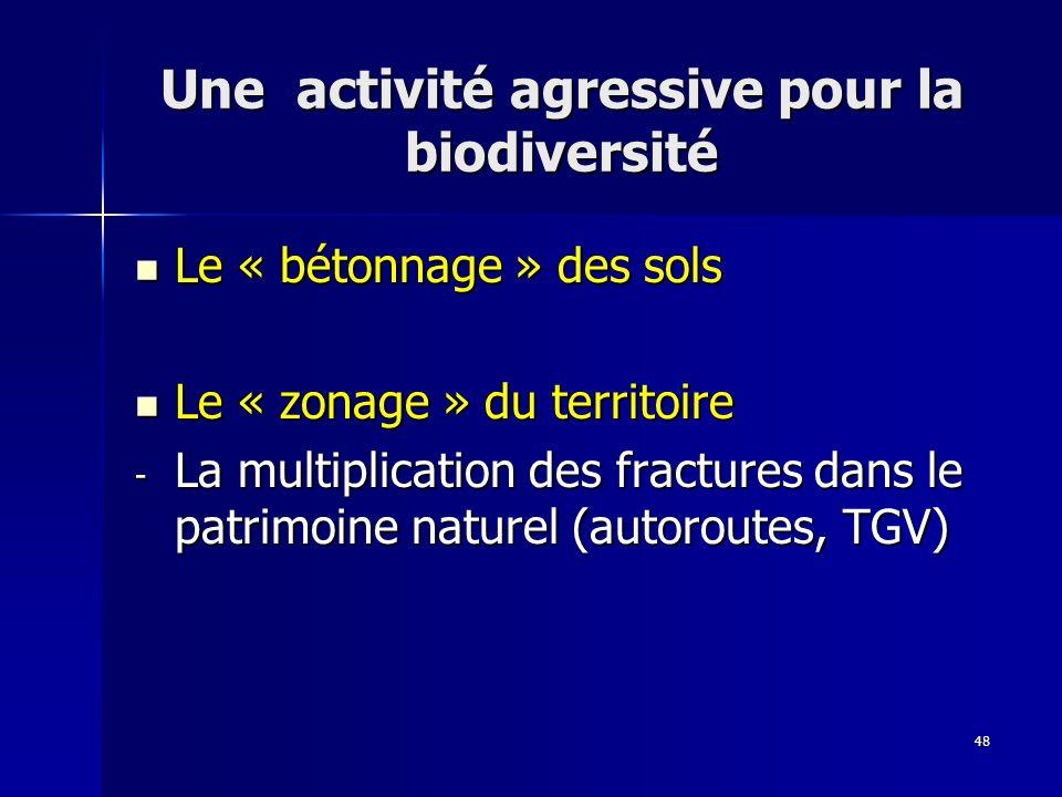Une activité agressive pour la biodiversité