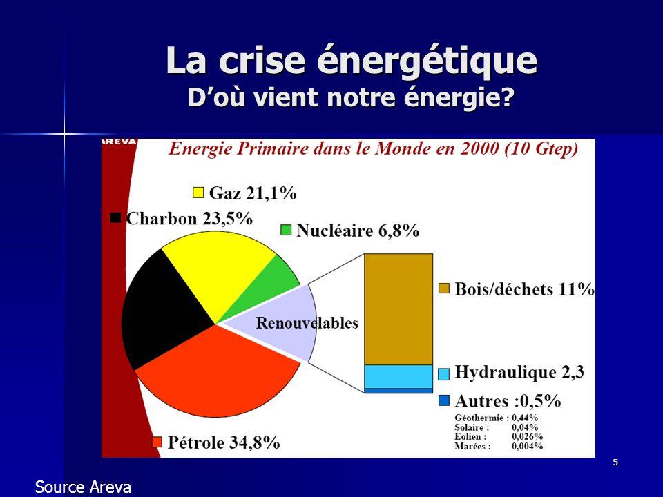 La crise énergétique D'où vient notre énergie