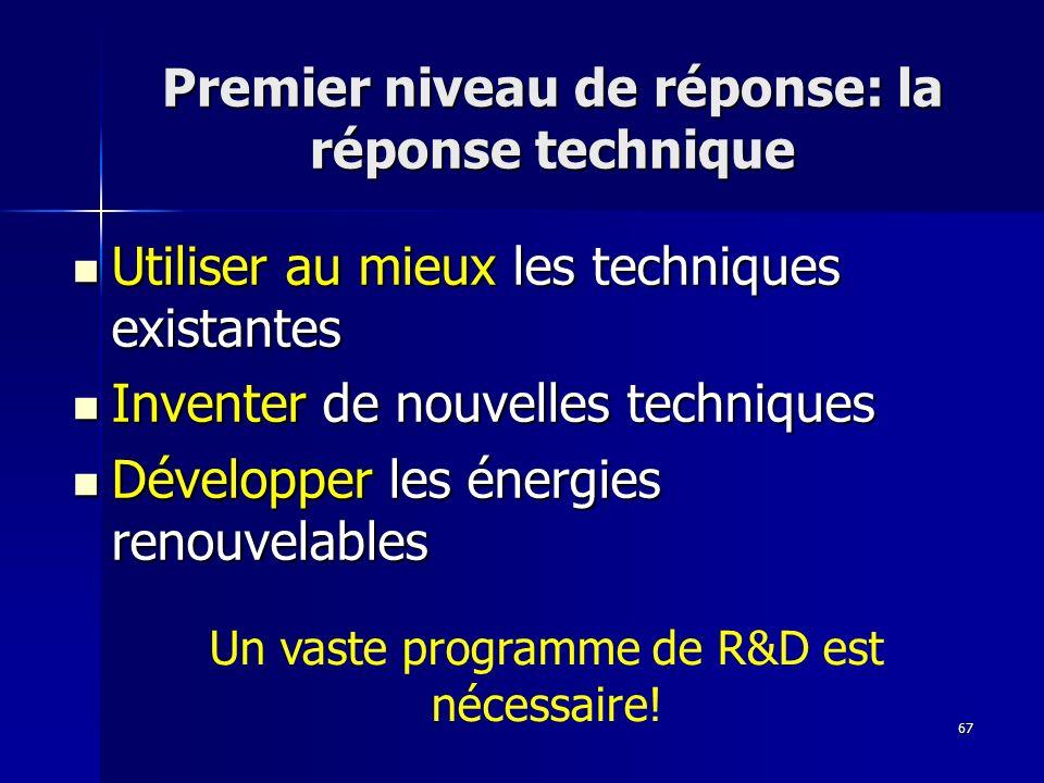 Premier niveau de réponse: la réponse technique