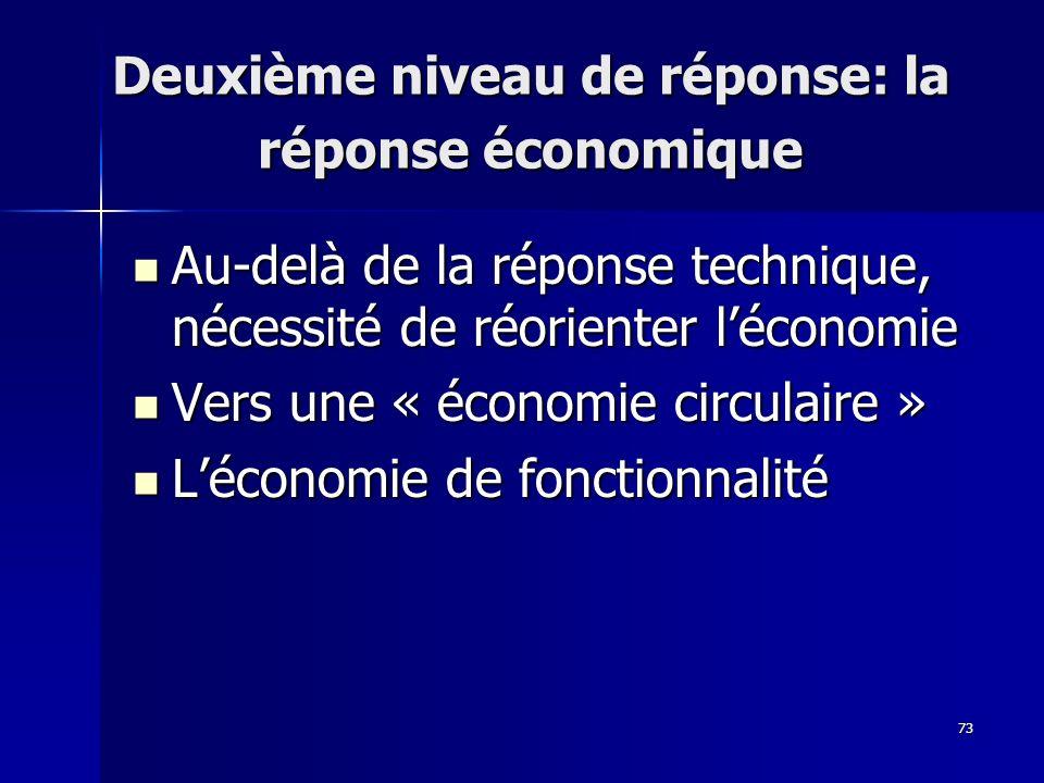Deuxième niveau de réponse: la réponse économique