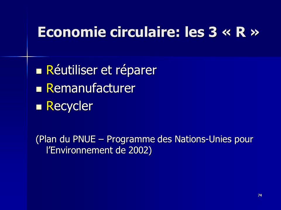 Economie circulaire: les 3 « R »