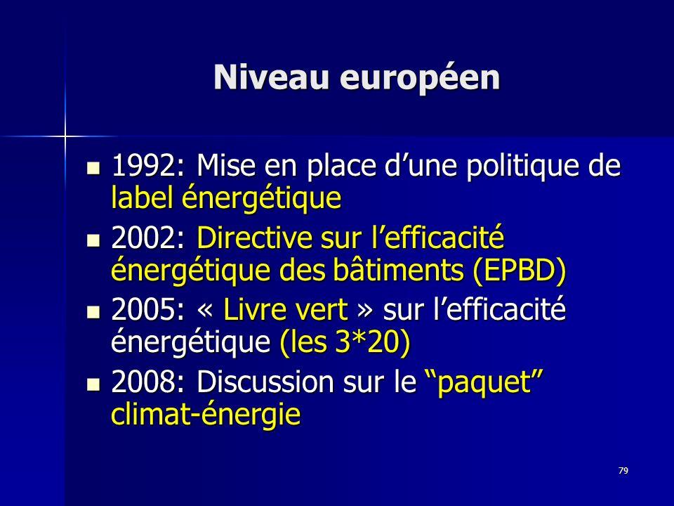 Niveau européen 1992: Mise en place d'une politique de label énergétique. 2002: Directive sur l'efficacité énergétique des bâtiments (EPBD)