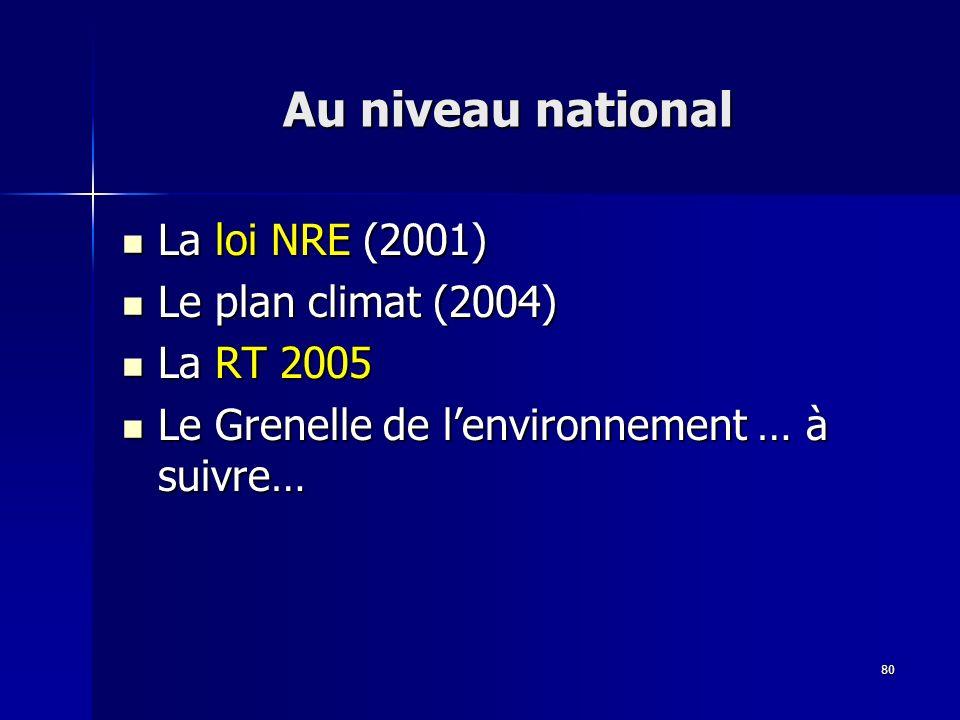Au niveau national La loi NRE (2001) Le plan climat (2004) La RT 2005