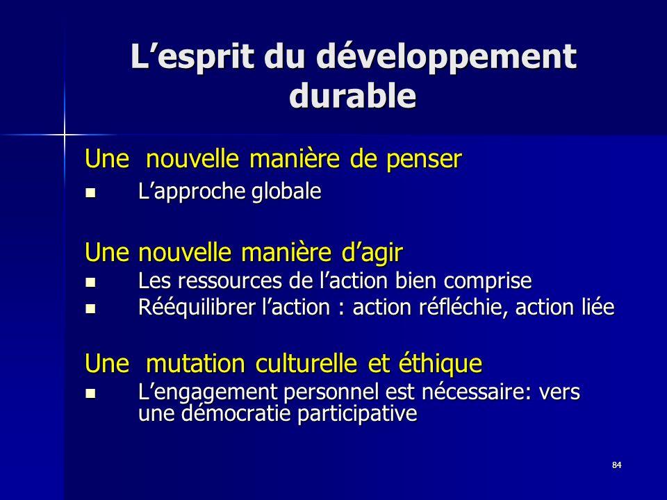 L'esprit du développement durable