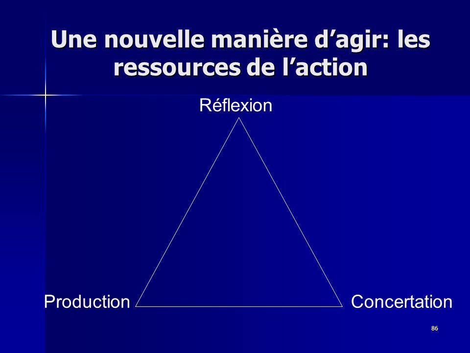 Une nouvelle manière d'agir: les ressources de l'action