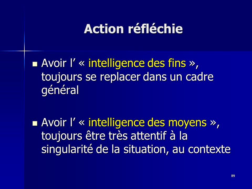 Action réfléchie Avoir l' « intelligence des fins », toujours se replacer dans un cadre général.