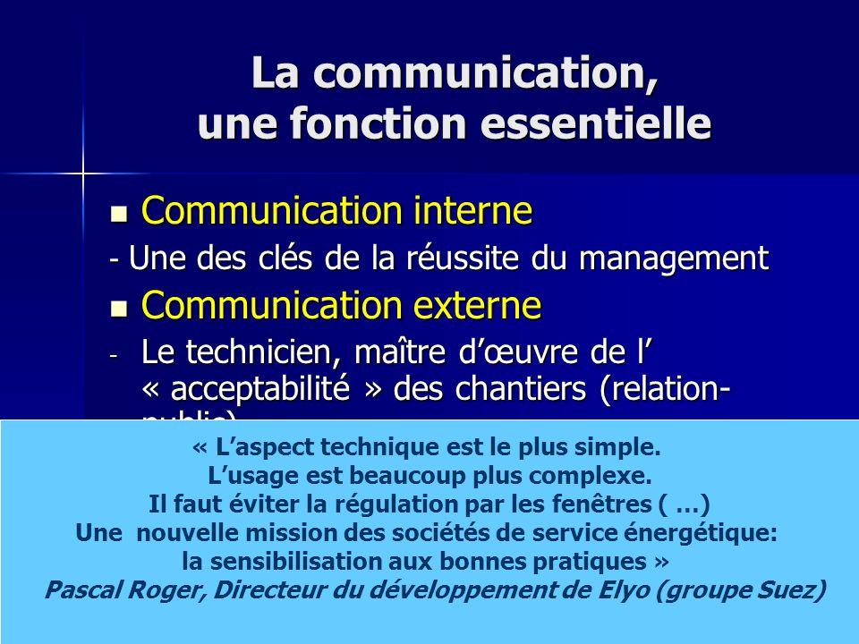 La communication, une fonction essentielle