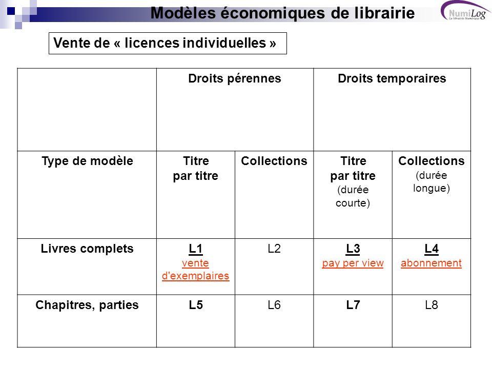 Modèles économiques de librairie