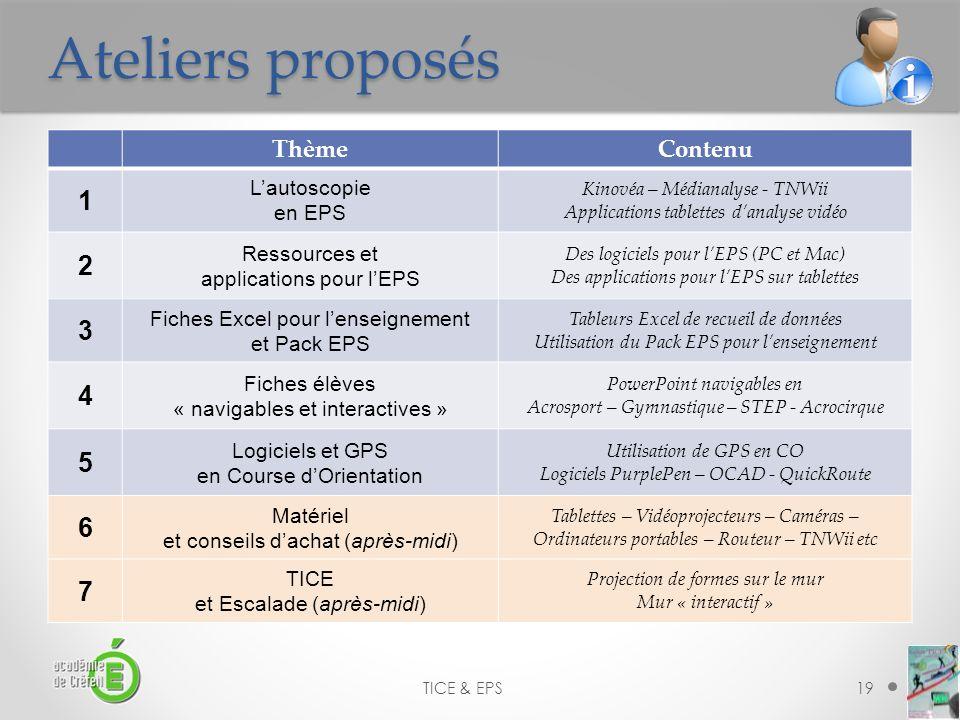 Ateliers proposés 1 2 3 4 5 6 7 Thème Contenu L'autoscopie en EPS
