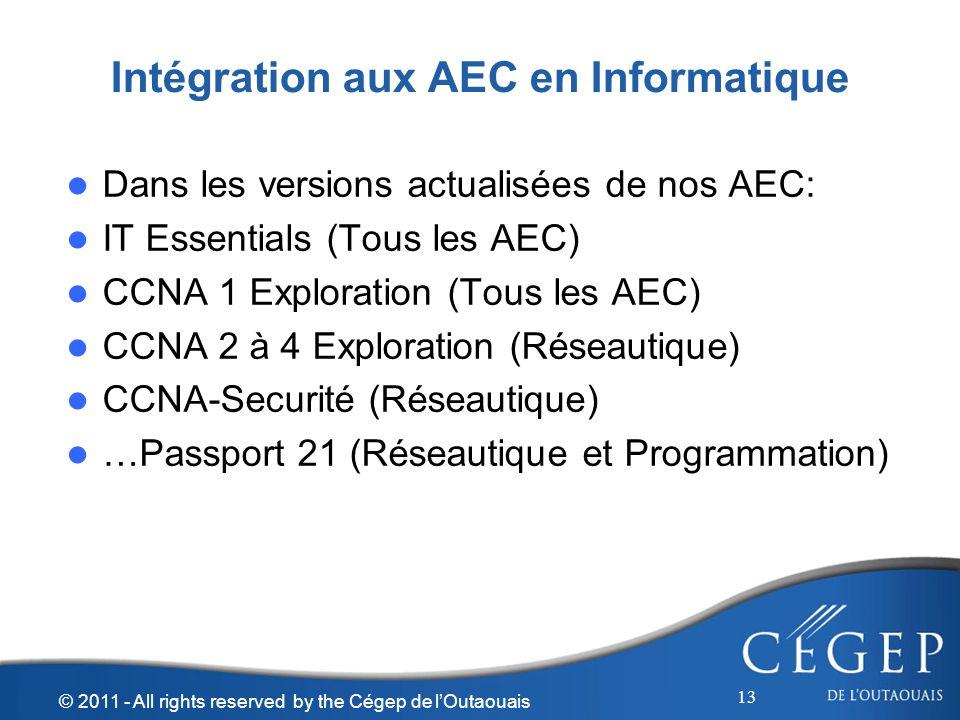 Intégration aux AEC en Informatique