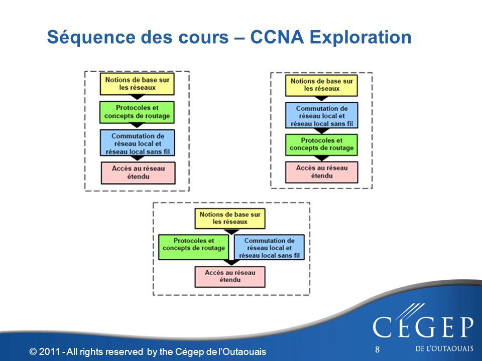 Séquence des cours – CCNA Exploration