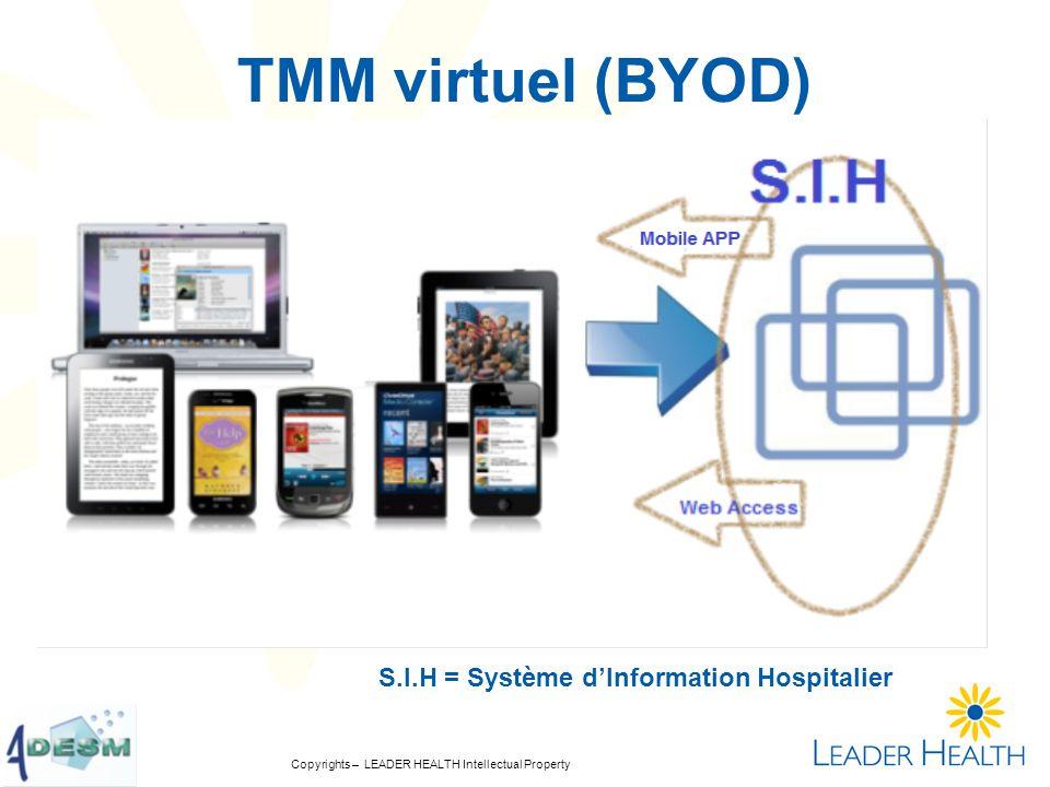 TMM virtuel (BYOD) S.I.H = Système d'Information Hospitalier
