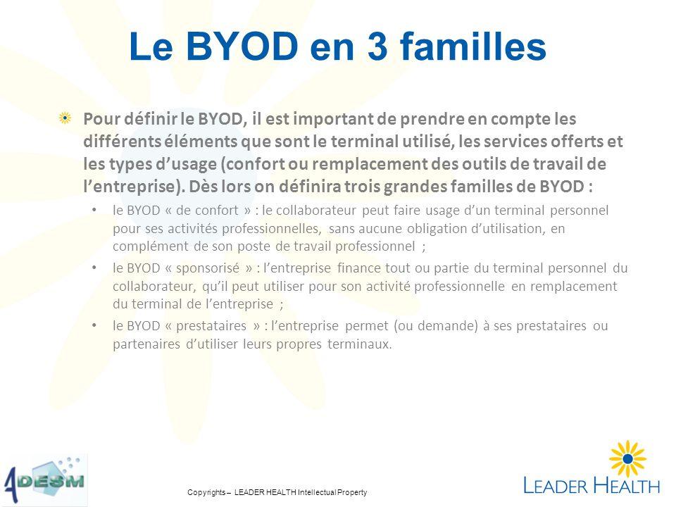 Le BYOD en 3 familles