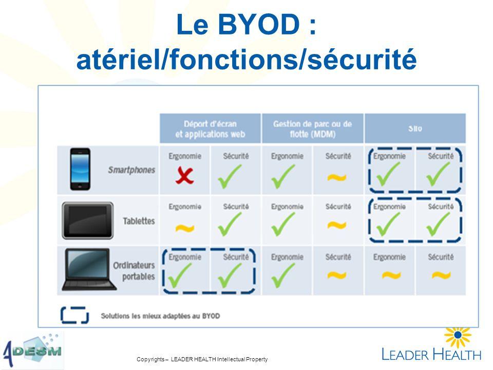 Le BYOD : atériel/fonctions/sécurité