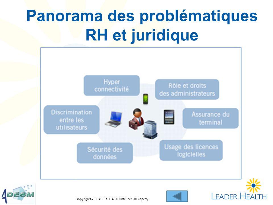 Panorama des problématiques RH et juridique