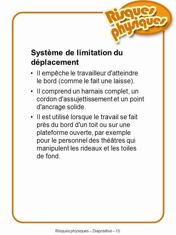 Risques physiques – Diapositive – 15