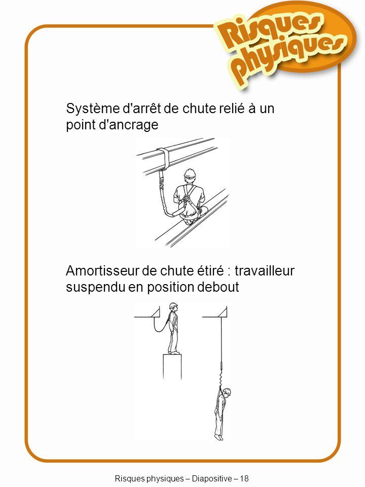 Risques physiques – Diapositive – 18