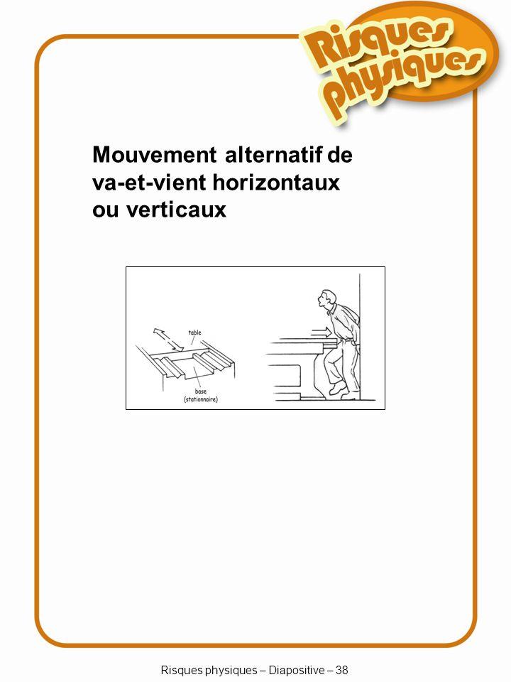 Risques physiques – Diapositive – 38