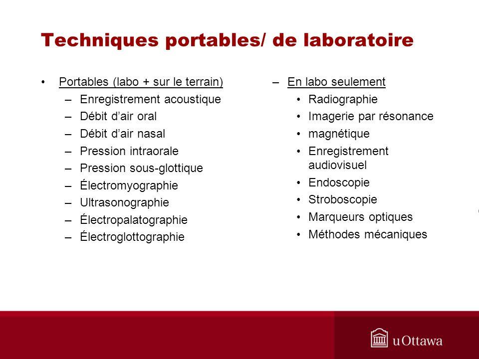 Techniques portables/ de laboratoire