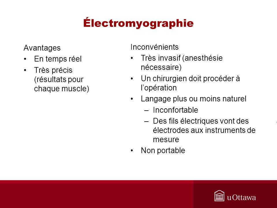Électromyographie Inconvénients Avantages