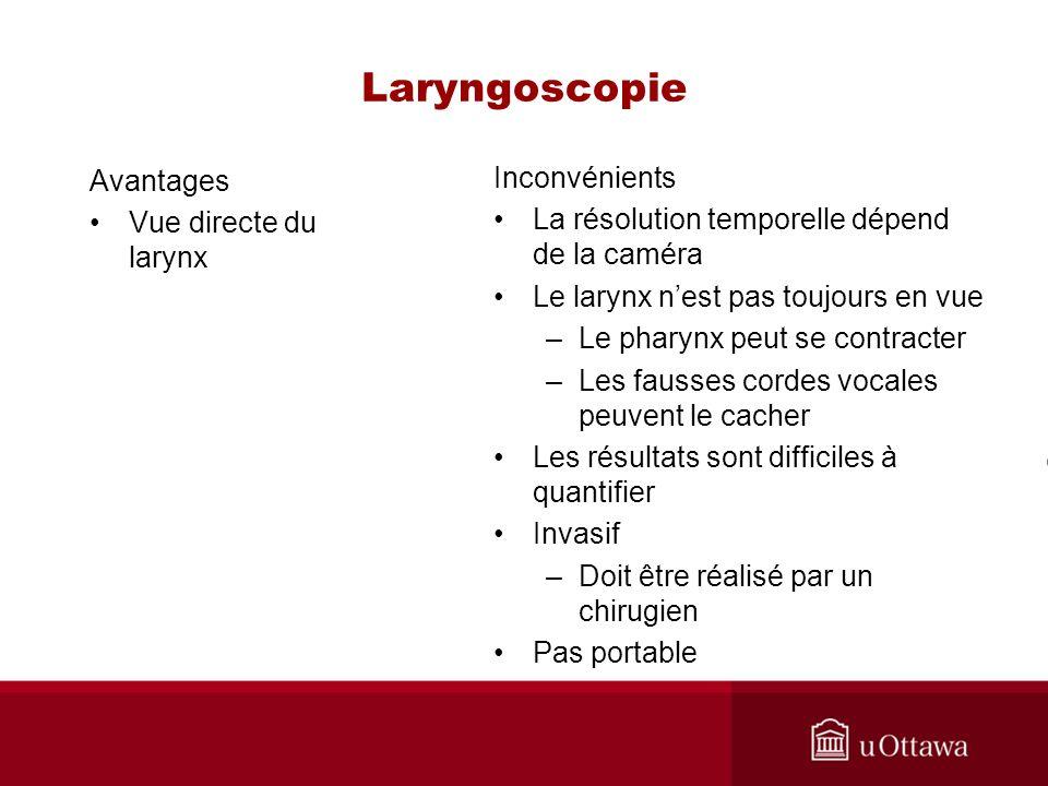 Laryngoscopie Inconvénients Avantages