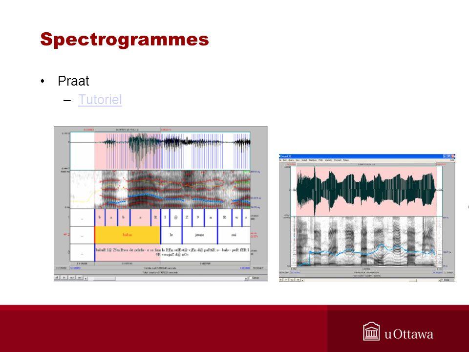 Spectrogrammes Praat Tutoriel