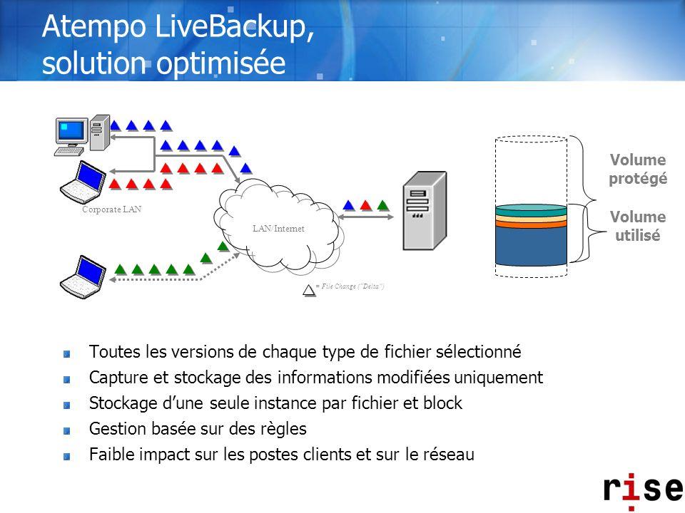 Atempo LiveBackup, solution optimisée